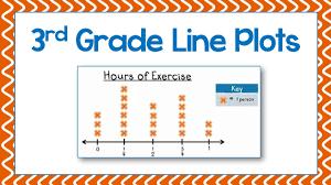 Bar Graph Worksheets 3rd Grade 3rd Grade Line Plots Youtube