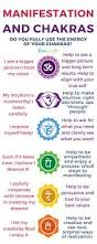 best 20 third eye chakra ideas on pinterest heart chakra