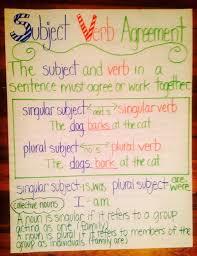 verbs 4th grade resources