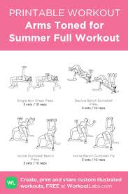 13 best functional trainers images on pinterest trainers