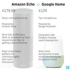 google home vs amazon echo everything you need to know
