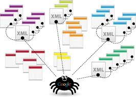 setting up xml sitemap
