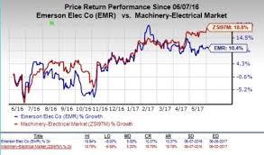 will emerson u0027s restructuring help it brave macro headwinds