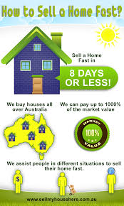 sell my house home design
