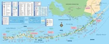 Keys Florida Map by Carnet De Voyage Floride Florida