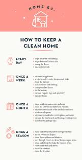 make a plan for how you want to keep your home clean cleaning
