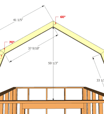 Gambrel Roof Barn Plans The Term Gambrel Refers To A Broken Hook Shape Or The Shape Of