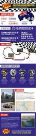 lexus yorkshire challenge twitter 69 best infografia images on pinterest graphics infographics