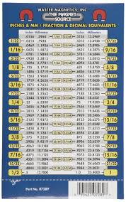 Mm To Inches Socket Conversion Chart 25 Best Metric Bolt Sizes