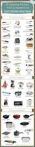 45 essential kitchen tools and appliances u2013 every kitchen must