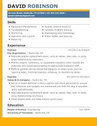 Resume Skills Sample Hrm Resume by Sample Resume Format Images Resume For Engineers Resume Sample