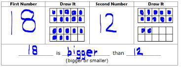 comparing numbers using ten frames math coach u0027s corner