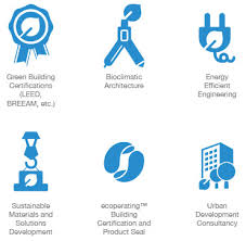 Sustainable Building Solutions Sustainable Products Solutions And Services Sustainable
