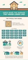 what is a tiny house agencia tiny home