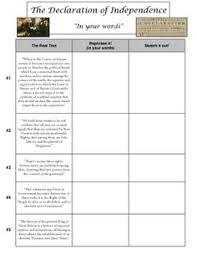 Declaration Of Independence Worksheet Answers Declaration Of Independence A Scavenger Hunt Students Dive Into