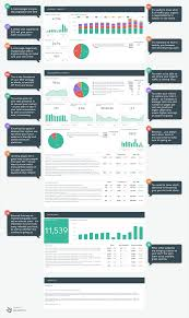 ux report template your foolproof seo report template infographic dashthis