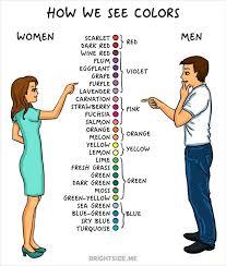 Men And Women Memes - men women bored panda men vs women and man vs