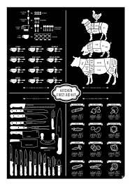 Kitchen Artwork Ideas Kitchen First Aid Kit Http Www Follygraph Com Collection All