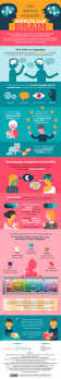 10 proven benefits of learning a second language how learning languages affects our brain infographic