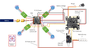 apm 2 8 gps wiring diagram gps receiver diagram wiring diagram