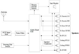 toyota stereo wiring diagram together with wiring radio wiring