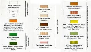Map Legend Symbols Mapping Rohatyn 1893 Geological Map U2013 Rohatyn Jewish Heritage