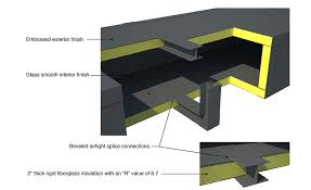 Ductwork Estimating For Hvac by Hvac Construction Inventor Has Alternative To Traditional Ductwork