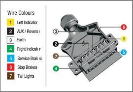 7 pin flat trailer plug wiring diagram wirdig pertaining to 7