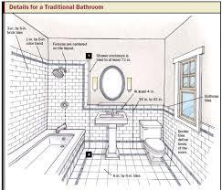 Bathroom Floor Plan Design Bathroom Floor Plan Tool And Kitchen How House Designer