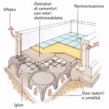 vespaio ghiaia igloo vespaio schema di posa e installazione bricoportale fai
