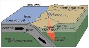 physical map of oregon juan de fuca plate gc1f7w3 a dynamic earth earthcache in washington united states