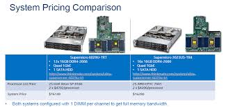 Seeking 1 Channel Intel Counters Epyc Claims Advanced Micro Devices Inc Nasdaq