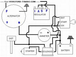 charging diagram ford truck enthusiasts forums