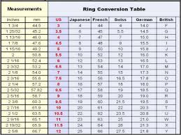 right ring the ring size chart how to find the right ring size links