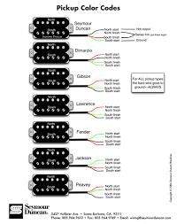 100 fender bass wiring diagrams 60s stack knob jazz bass