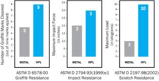 Toilet Partition Hardware Hplmetroseries