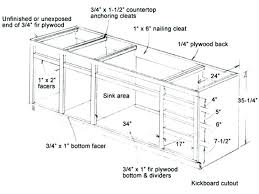 Standard Size Of Kitchen Cabinets Kitchen Cabinet Depth Standard Size Kitchen Cabinets Cabinet Depth