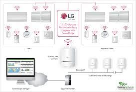 lg led wireless lighting