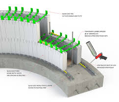 Wall Panel Systems For Basement by Insulated Concrete Forms For R 28 Walls