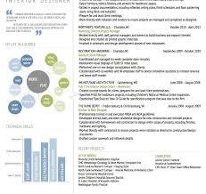 sle designer resume template interior design resume sles archaicawful designer objective