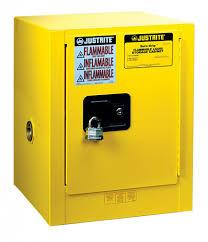 Storage Home Lockable Storage The Storage Home Guide