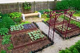 Ideas For Backyard Gardens Small Backyard Gardens Designandcode Club