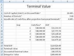 free terminal value spreadsheet