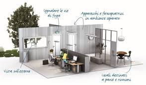 microclima uffici come progettare un ufficio sicuro luoghi di lavoro