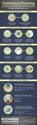 8 best infographics images on pinterest infographics climate