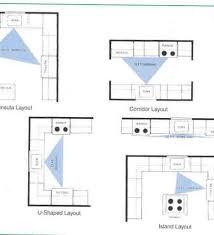 small kitchen floor plans small kitchen floor plans airm bg