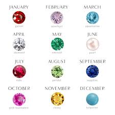 november birthstone name birthstone jewelry never ending fashion trend part 1 jan to