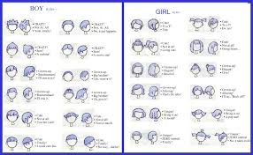 acnl starter hair guide animal crossing hair styles by speedlimit infinity on deviantart
