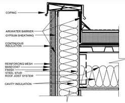 Window Sill Detail Cad Exterior Structural Cad Detail Library Awci Technology Center