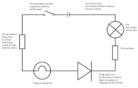 diagrams diagrams diagram house circuit diagram simple symbols
